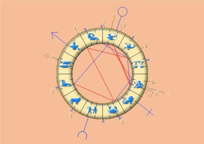 L'astrologie humaniste nous révèle notre mission sur terre