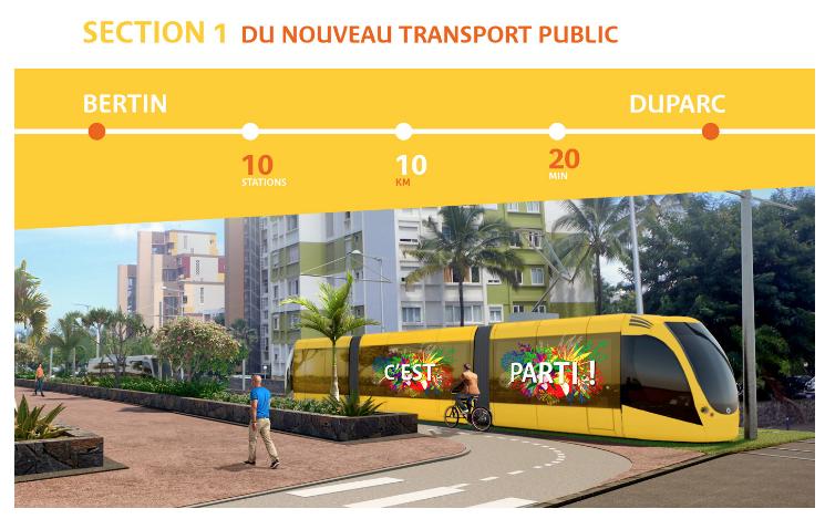 Le nouveau transport public - Réseau Régional de Transport Guidé (RRTG)
