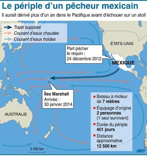 Naufragé, il aurait dérivé un an dans le Pacific!